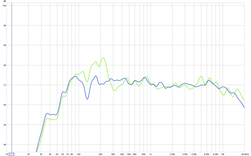 Audyssey Graphs - Please post your results!-100124.rightavgmp1mp8.3rdoct.jpg