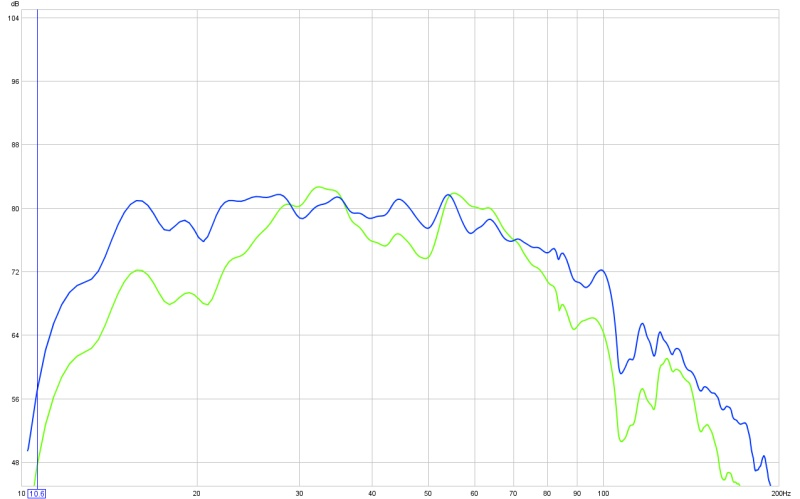 Audyssey Graphs - Please post your results!-100124.subavgmp1mp8.3rdoct.jpg