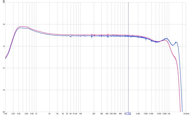 REW setup with audio through HDMI-100220.spdif44k2sweepsbattery.jpg