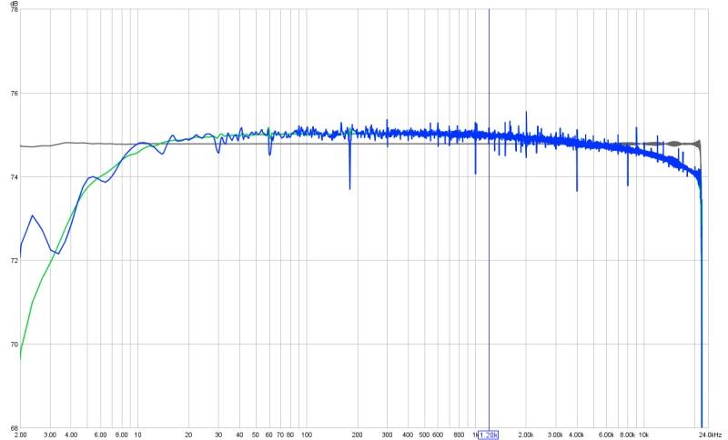 REW setup with audio through HDMI-100220.spdifadjustedcalfile.jpg