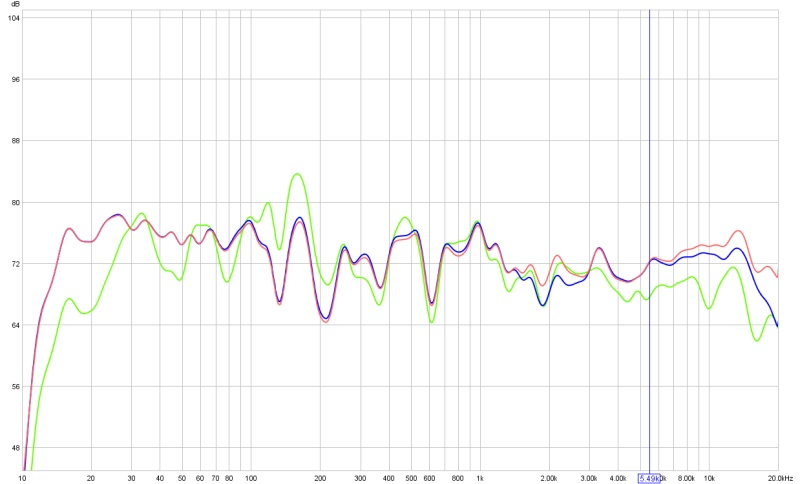 Audyssey Graphs - Please post your results!-100221.leftaudysseyoffonflat.jpg