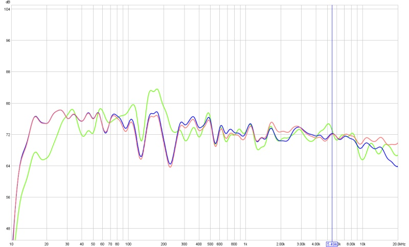 Audyssey Graphs - Please post your results!-100221.rightaudysseyoffonflat.jpg