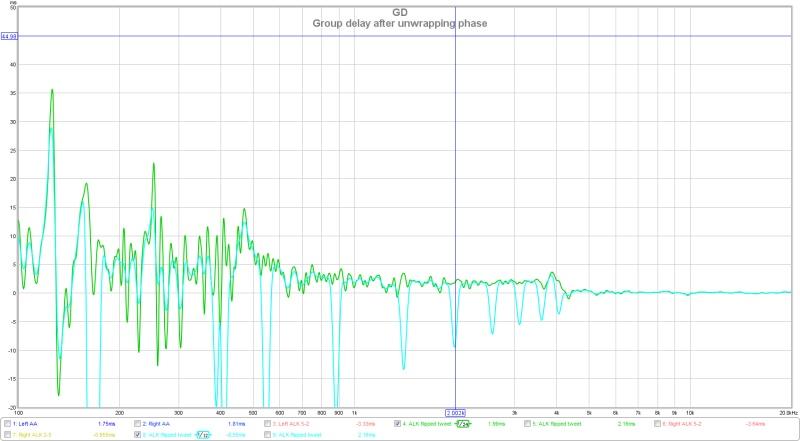 REW V5 Beta feedback-100516.groupdelayunwrappedphase.jpg