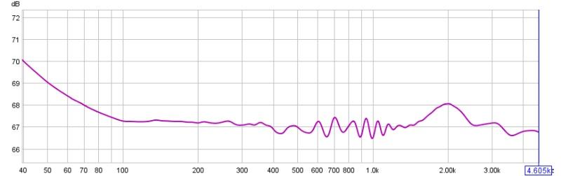 Bizzare lookback calibration result-104027_1_frequency_response.jpg