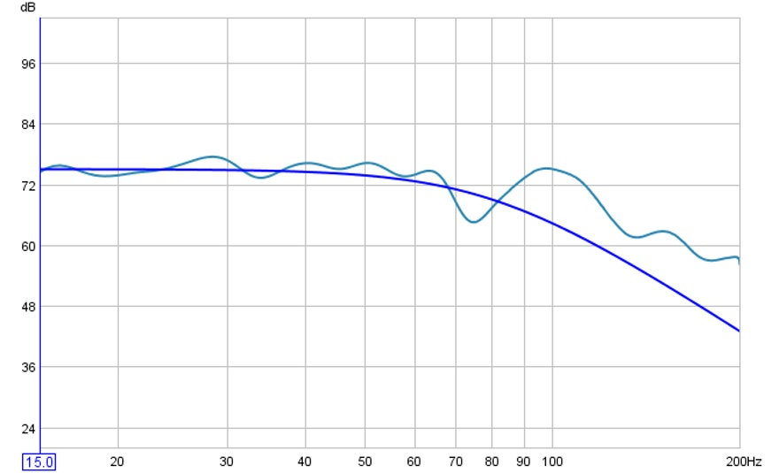 How to start measurements when you have multiple subs-10_1-bfd-2-filters-1_3-smooth.jpg