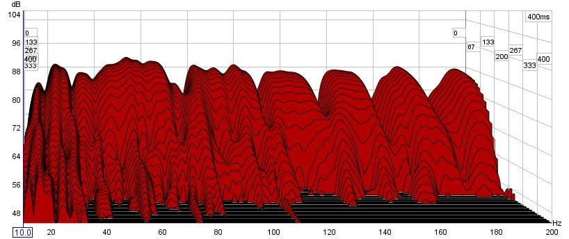 Questions on REW..-10hz-200hz-sub.jpg