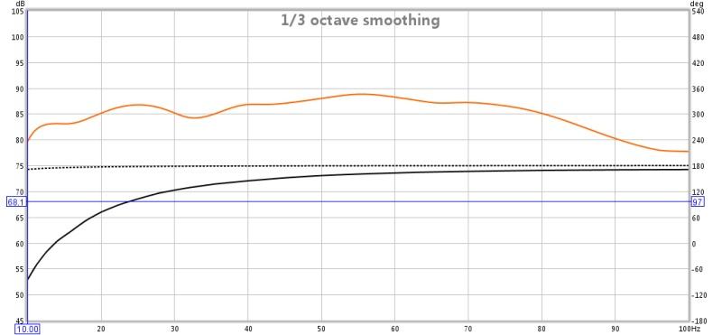2 x 15 cu ft FIQ18 multi tuned ported subs-12.5hz-tune-audyssey.jpg