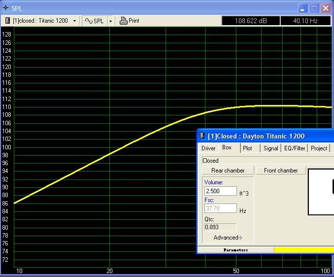 problem modeling with WinISD for Dayton Titanic 1200-1200.jpg