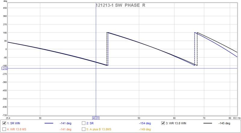 fixing windowing range?-121213-1-fig2-sw-phase.jpg