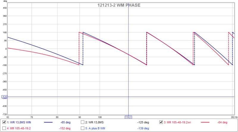 fixing windowing range?-121213-2-wm-fig6-phase.jpg