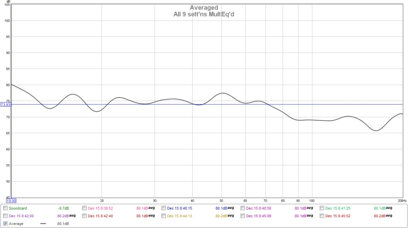 Sub graph good alone but not with mains-121510.jpg