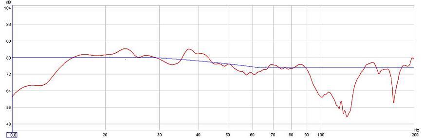 Oval's Possible 4x Fi 15/18 + EP2500 IB Project-12282008-ib-manifold2-freq-resp.jpg