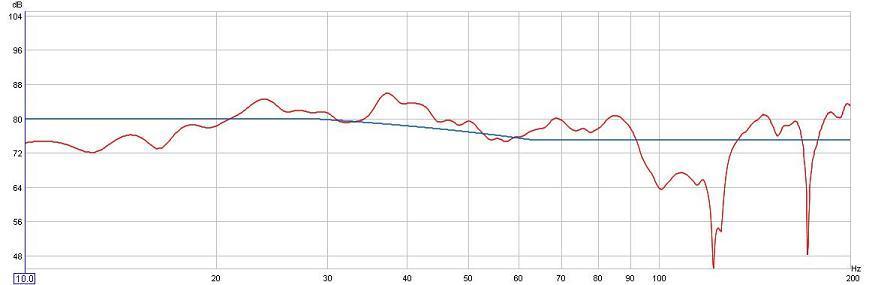 Oval's Possible 4x Fi 15/18 + EP2500 IB Project-12292008-sealed-ib-test.jpg