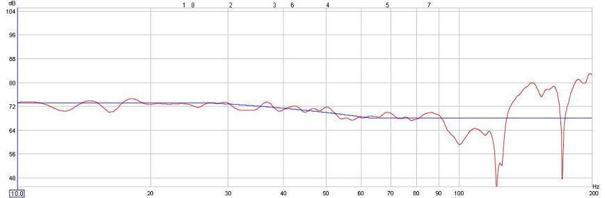 Oval's Possible 4x Fi 15/18 + EP2500 IB Project-12292008-sealed-ib-test-eq.jpg