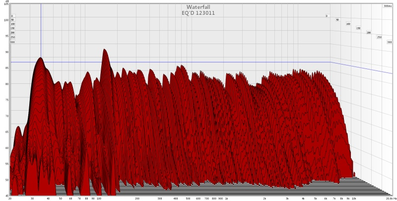 Need more bass trapping? Waterfall graph and pics inside-123011-waterfall.jpg