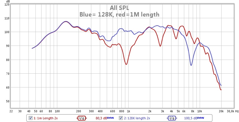 different measurement results with, length 1M, 512K etc..?-128k-versus-1m.jpg