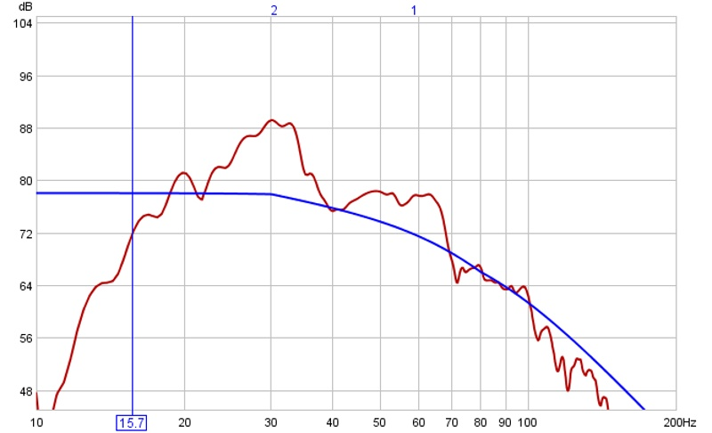 REW before and after charts-12w0-baseline.jpg