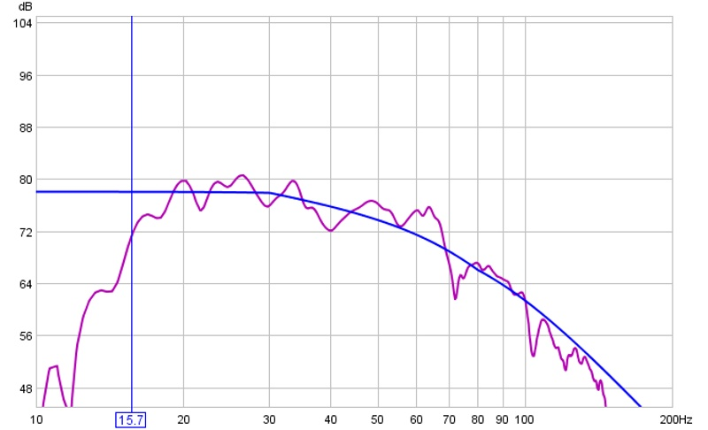 REW before and after charts-12w0-eq.jpg
