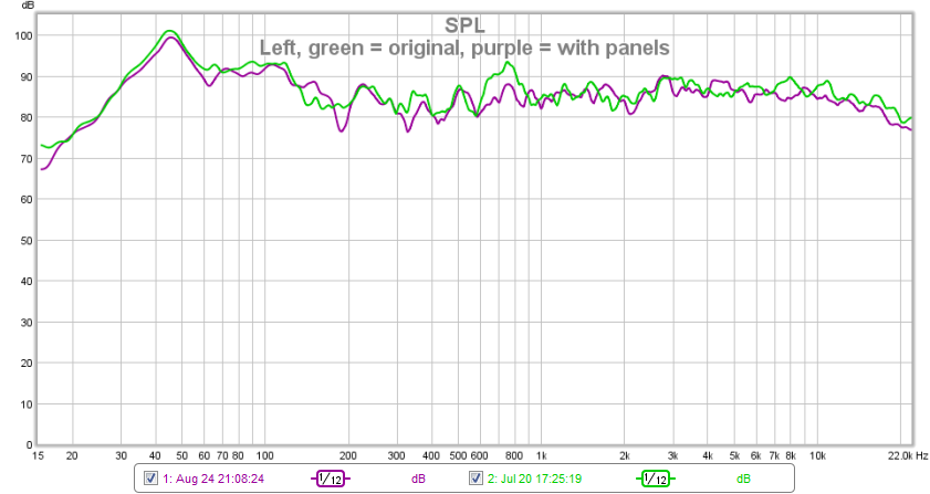 Trying to improve acoustics-13-left-main-before-after.png