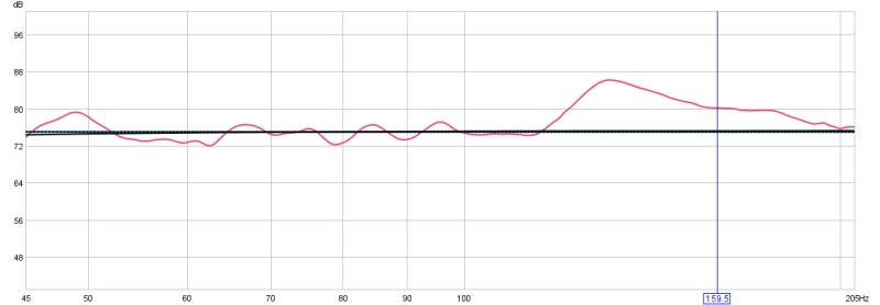 Help with 130hz peak-130-hz-peak-graph.jpg