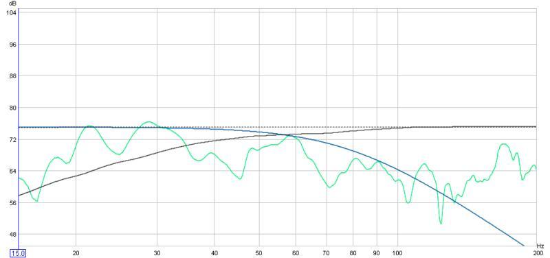 REW-graph for SVS PB12 Plus/2-13maysuball.jpg