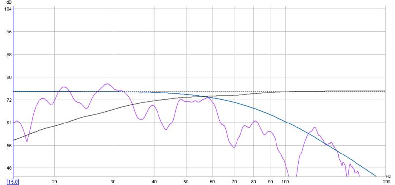 REW-graph for SVS PB12 Plus/2-13maysubfilter.jpg