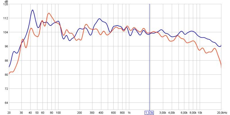 Room Treatment Help w/REW Graph-1402_01_sagsol_smooth.jpg
