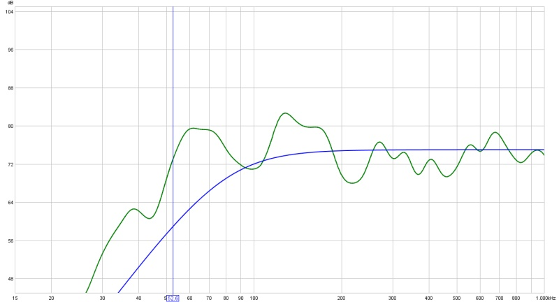Acoutic treatment of home mixing room - before and after (graphs inside)-15-1000k-plot-average-room-after-full-treatment.jpg