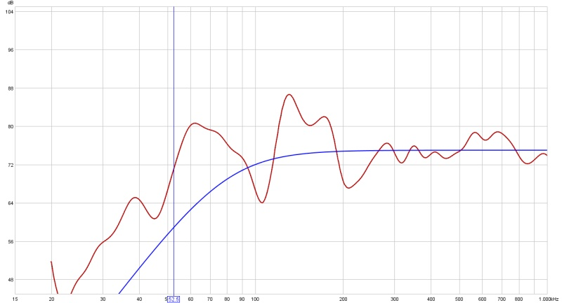 Acoutic treatment of home mixing room - before and after (graphs inside)-15-1000k-plot-room-before-any-treatment.jpg