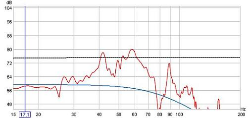 Room Measurements. Sub + Sat-15-200-sub-0-fas-music-cut-off-small.jpg