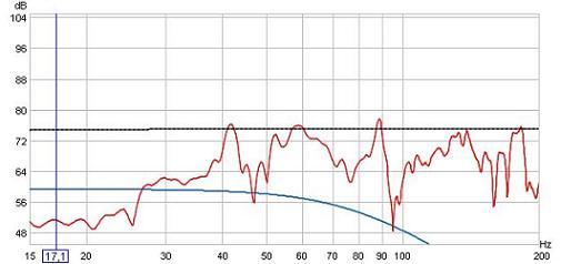 Room Measurements. Sub + Sat-15-200-sub-o-sat-0-fas-music-cut-off-70-80-nu-small.jpg