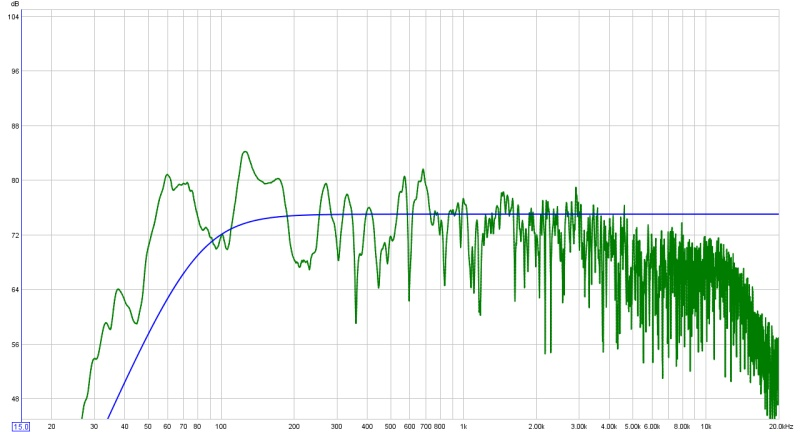 Acoutic treatment of home mixing room - before and after (graphs inside)-15-20k-plot-average-no-smoothing-4-measurements-after-full-treatment.jpg
