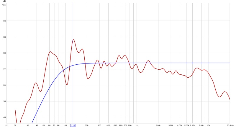 Acoutic treatment of home mixing room - before and after (graphs inside)-15-20k-plot-default-room-before-any-treatment.jpg