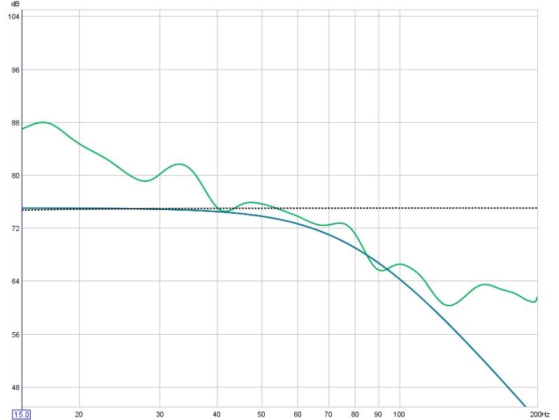 Help with REW results-15hz-200hz.jpg