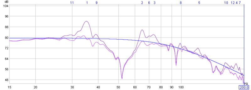 Fincave's graph-15to200.jpg