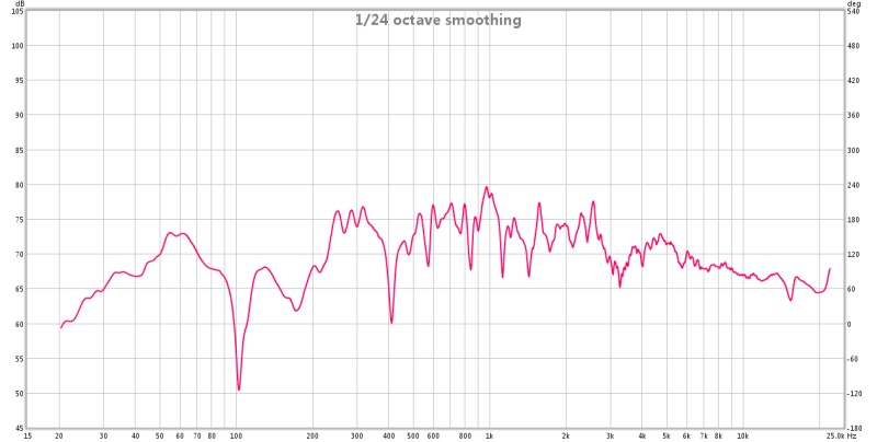 DIY Corner bass trap density question-1622-equilateral.jpg