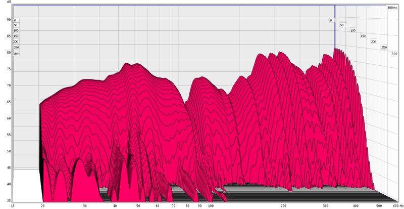 DIY Corner bass trap density question-1622-scaled-waterfall-.jpg