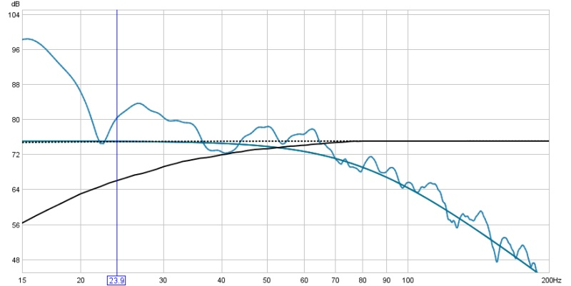 Level setting help-16hz-corner.jpg