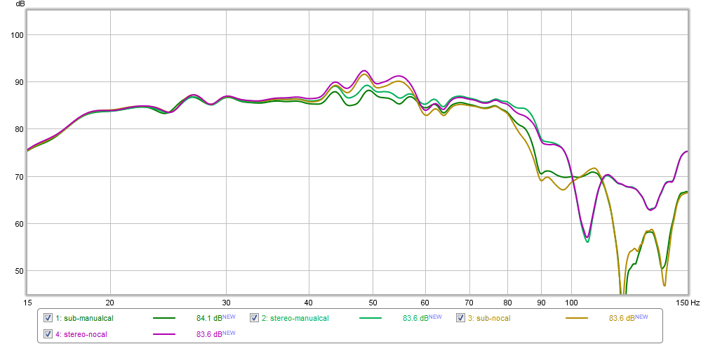 First graphs with UMIK-1, MiniDSP and REW-16nov-cal.png