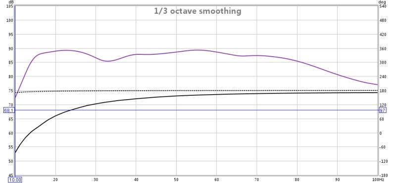 2 x 15 cu ft FIQ18 multi tuned ported subs-17.5hz-tune-audyssey.jpg