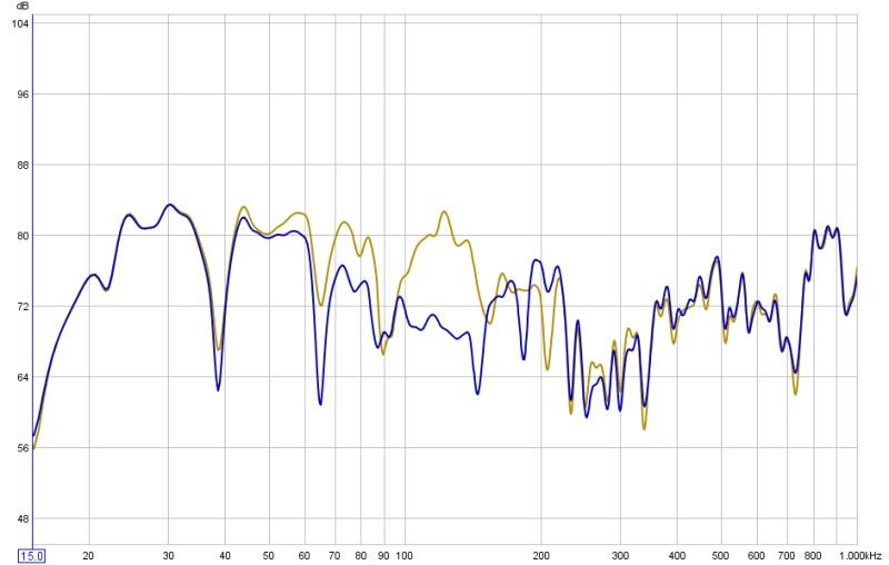 Try to EQ Sub plus L/R powered mains?-17-all-speakers-elt-lead-flip-comparison-2.jpg
