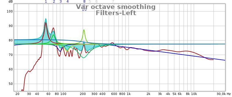 Full range target curves-17-filters-left.png