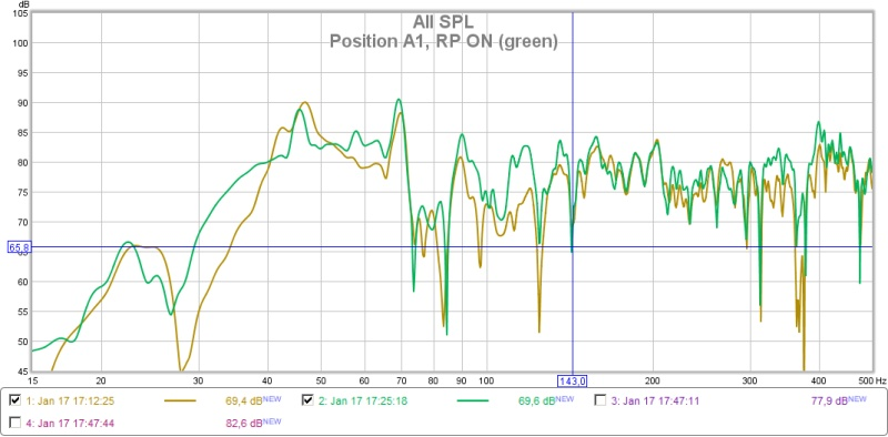 First measurement from 2 positions-17jan_a1.jpg