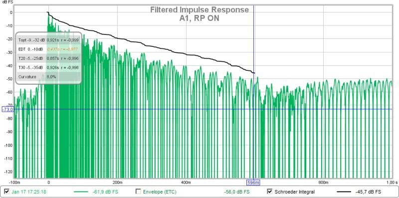 First measurement from 2 positions-17jan_a1_filteredir.jpg