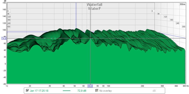 First measurement from 2 positions-17jan_a1_waterfall.jpg