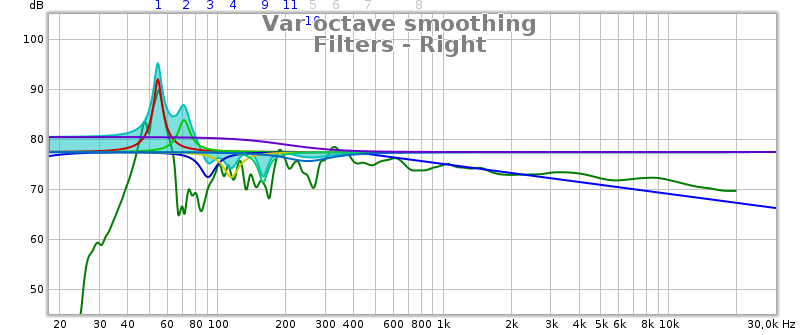 Full range target curves-18-filters-right.png
