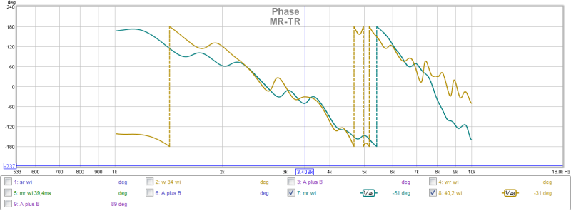 fixing windowing range?-18-mr-tr-phase.png