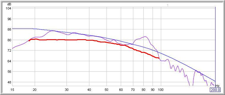 REW and BFD Results-18graph.jpg
