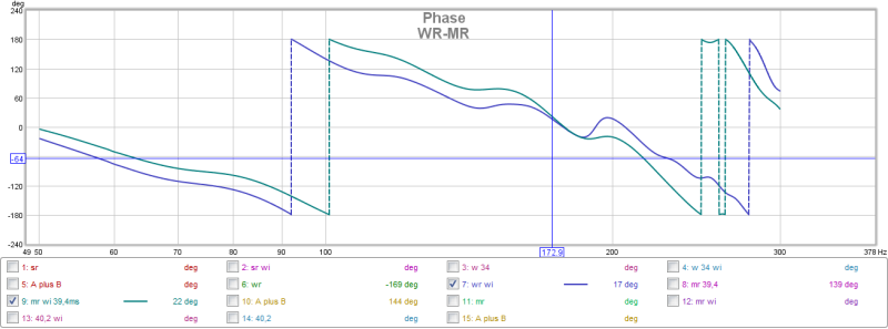 fixing windowing range?-19-wr-mr-phase.png