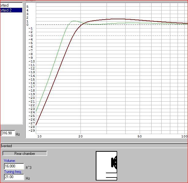 Elemental Designs 19ov.2 sub- let's make some sawdust!-190v2-ported.jpg